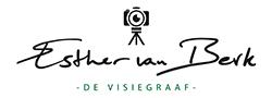 De Visiegraaf